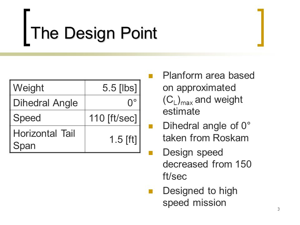The Design Point 5.5 [lbs] Weight 0° Dihedral Angle 110 [ft/sec] Speed